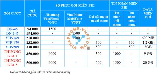 Gói cước VinaPhone gọi 10 phút miễn phí cho Doanh nghiệp